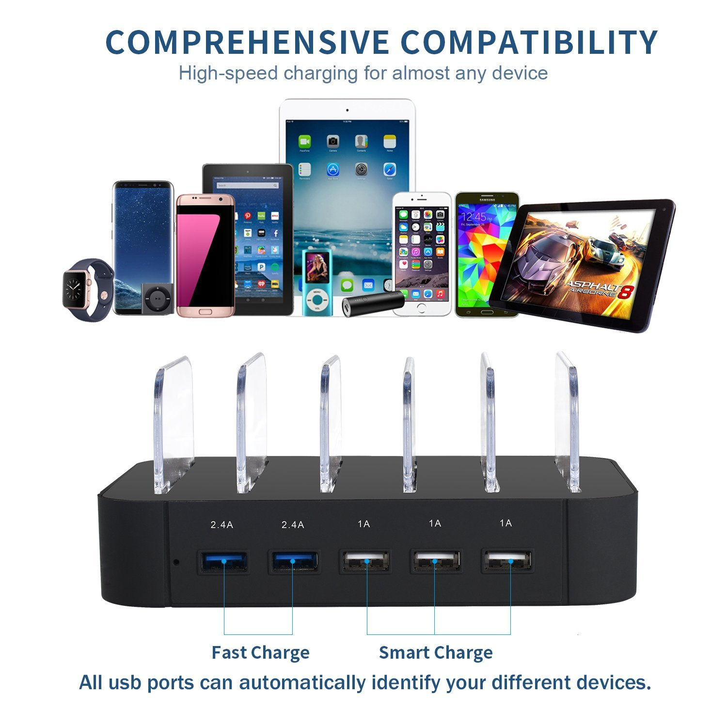 Annbos Charging Station 5 Port Cell Phone Usb Hub Charger